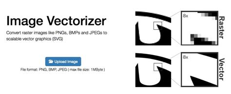 convertir imagenes formato jpg convertir im 225 genes en formato vectorial svg online