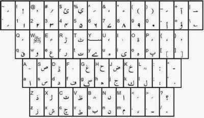 keyboard layout of inpage android software and games free download urdu inpage 2009
