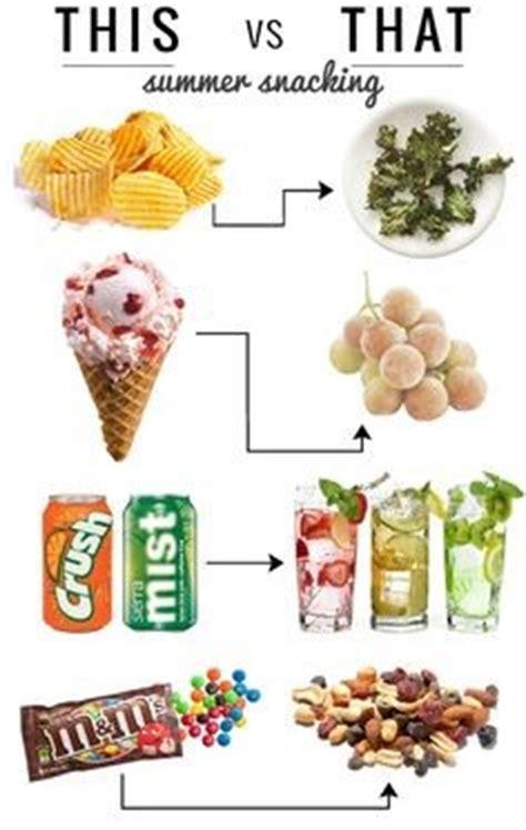 healthy alternatives snacking is healthy fuelfit fuelfit