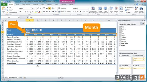 how to do a pivot table in excel list weeks in excel autos post