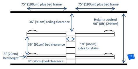 clearance bunk beds the most common arrangement for built in bunk beds for 4