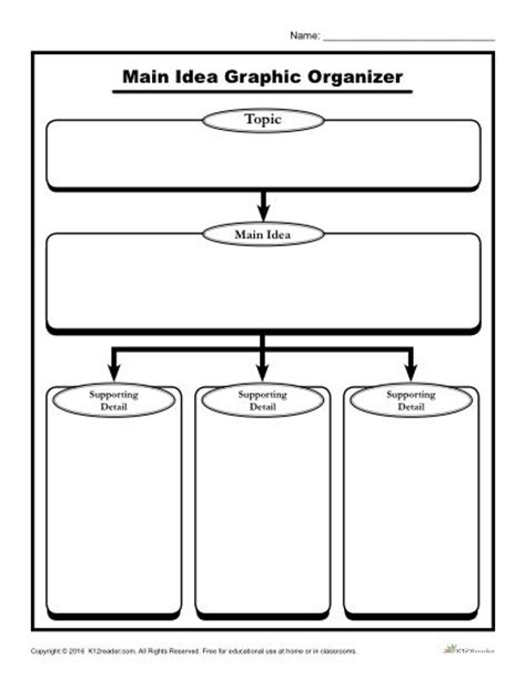 printable graphic organizer main idea graphic organizers worksheets wiildcreative