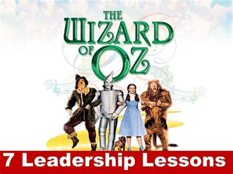 7 Leadership Lessons From The Wizard Of Oz Authorstream Wizard Of Oz Powerpoint Template