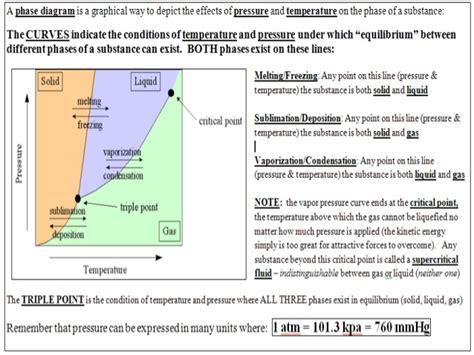 phase diagram worksheet phase diagram tutorial 5 2
