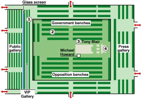 layout of the house of commons uk anyone tried to get tickets to pmq the off topic forum