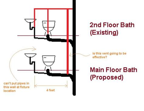 venting new bathroom on floor will this work