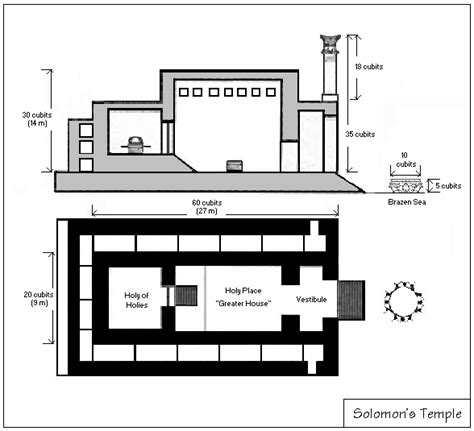 temple floor plan file solomonstemple png wikimedia commons