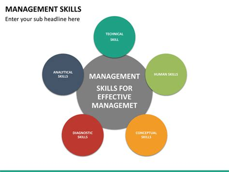 how to develop leadership skills powerpoint presentation management skills powerpoint template sketchbubble