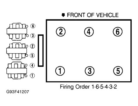 what is the spark wiring order on a 1998 oldsmobile intrigue