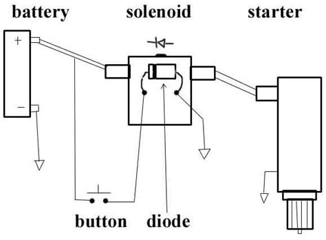 diode and their function diode function in relay 28 images electronic components freewheeling or fly back diodes and