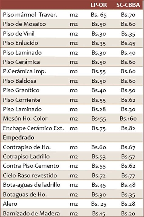 tabulador de precios 2016 tabulador de precios unitarios 2016 apexwallpapers
