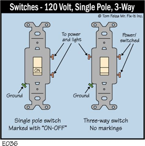 wiring diagram for two way light switch get free image