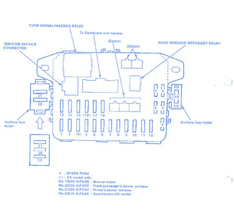 1991 honda civic lx fuse box diagram wiring diagrams