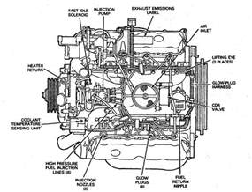 6 9 7 3 idi diesel tech info page 4 ford truck enthusiasts forums