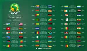 Algeria Calendrier 2018 Qualifications Can 2017 Le Programme Complet En Afrique