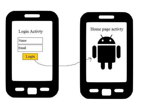 android intent exle android intent exle java tutorial network