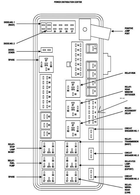 Fuse Box Location On 2008 Dodge Diesel 2500 Wiring Diagram