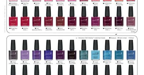 vinylux color chart vinylux nail absolutely lasts a week or more