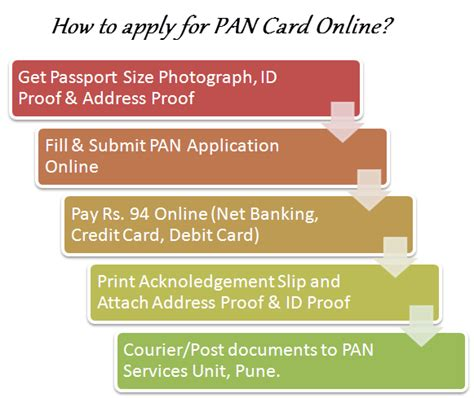 make a pan card how to apply for pan card offline india