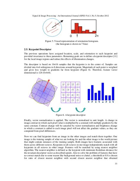 point pattern matching algorithm for recognition of 36 asl gestures an automatic algorithm for object recognition and