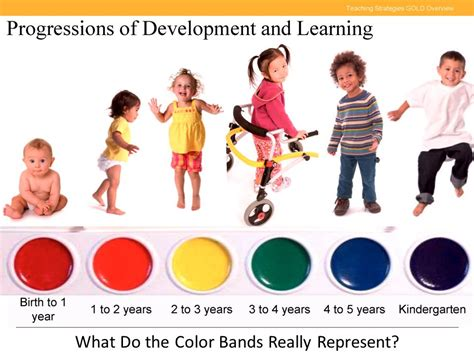 color bands teaching strategies gold ppt