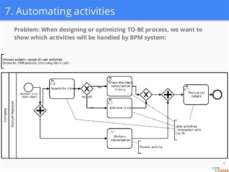bpmn conversation diagram conversation diagram bpmn exle gallery how to guide and refrence
