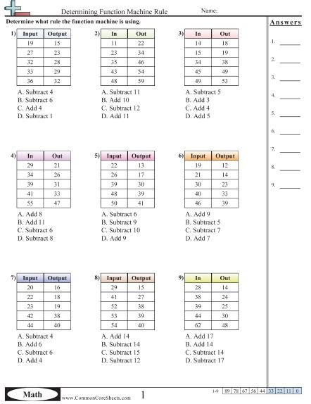 function table worksheet answer key complete the function table for each equation worksheet