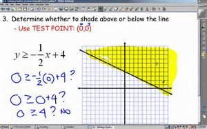5 5 lesson graphing linear inequalities video lesson