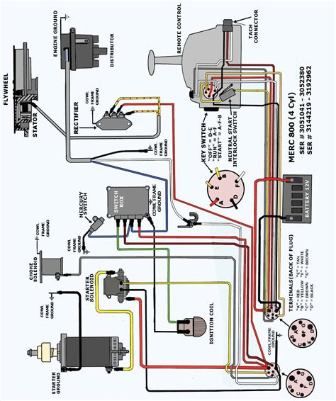 mercury 402 wiring diagram mercury marine ignition switch