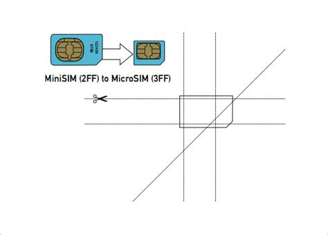cut your sim card template micro sim free fluidgett