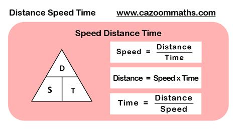 distance and time maths speed distance time worksheets distance time