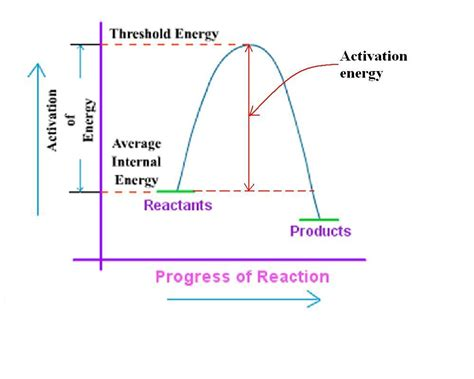 thermodynamics what do we mean when we talk about gibbs free