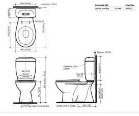 water closet dimensions car interior design
