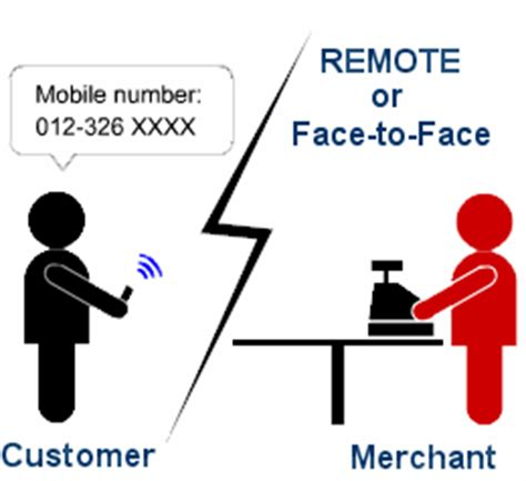 mobile remote payment how mobile money payment system works