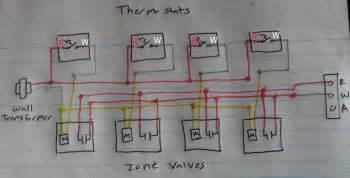 boiler wiring diagram for thermostat vaillant ecotec plus