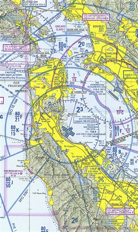 aeronautical sectional charts aeronautical map aphisvirtualmeet