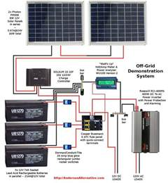 rv diagram solar wiring diagram cing r v wiring outdoors solar system un