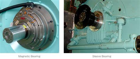 induction motor bearing current 超高速 誘導モータ tmeic 東芝三菱電機産業システム株式会社