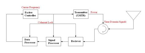 wiki resistor thermal noise wiki resistor thermal noise 28 images resistor johnson