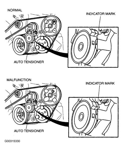 2003 mazda 6 serpentine belt routing and timing belt diagrams