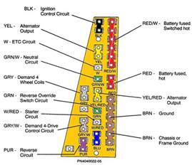 polaris trail wiring schematic free diagram polaris get free image about wiring