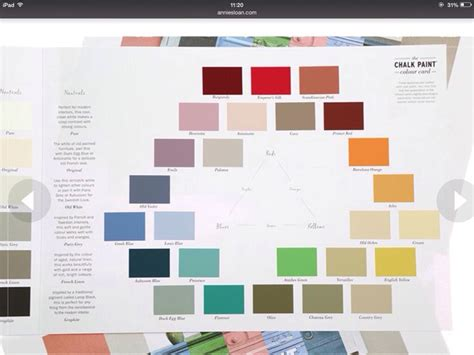 sloan color chart 25 best ideas about sloan colour chart on