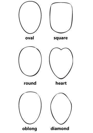 Apa Bentuk Wajah Anda? Ini Langkah-langkah untuk Mengetahuinya