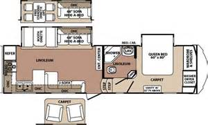 Cardinal 5th Wheel Floor Plans by Blue Ridge And Cardinal Fifth Wheels By Forest River For