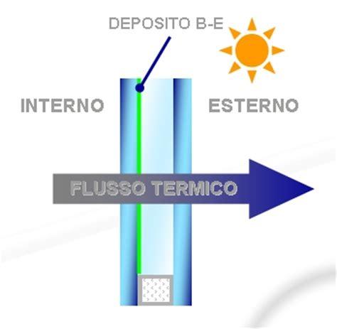 trasmittanza vetro trasmittanza termica infissi e serramenti fresia