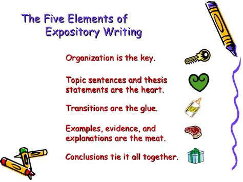 How To Write An Expository Essay Step By Step by Expository Writing Clipart 45