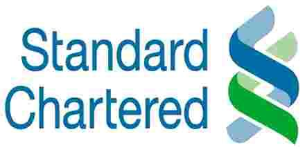 Standard Chartered Letter Of Credit brand perception of corporate credit clients of standard