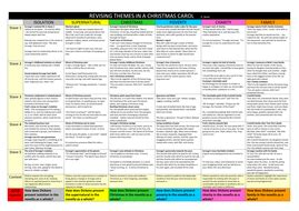 themes in a christmas carol gcse a christmas carol gcse differentiated revision sheets on