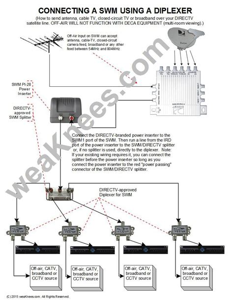 directv whole home wiring diagram home wiring and
