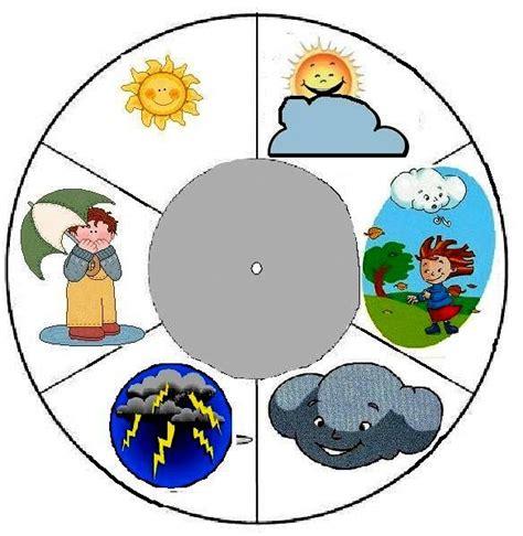 el aroma del tiempo 249 best images about el tiempo meteorologico fotos canciones cortos ejercicios poemas